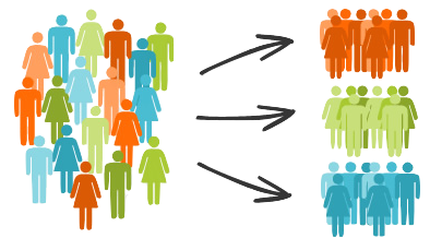 marketing segmentation strategy